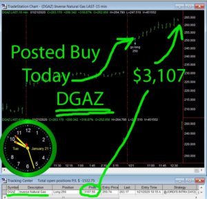 DGAZ-300x288 Tuesday January 21, 2020, Today Stock Market