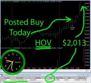 HOV-300x273 Thursday January 2, 2020, Today Stock Market