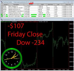 STATS-1-03-20-300x289 Friday January 3, 2020, Today Stock Market