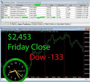 STATS-1-10-20-300x276 Friday January 10, 2020, Today Stock Market