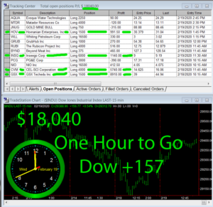1-Hour-To-Go-1-300x291 Wednesday February 19, 2020, Today Stock Market