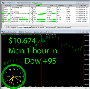 1-Hour-in-300x298 Monday February 10, 2020, Today Stock Market