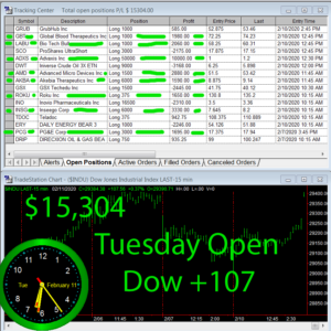 1stats930-February-11-20-300x300 Tuesday February 11, 2020, Today Stock Market