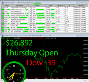 1stats930-February-20-20-300x276 Thursday February 20, 2020, Today Stock Market