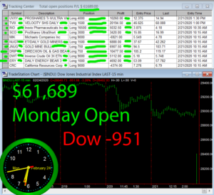 1stats930-February-24-20-300x274 Monday February 24, 2020, Today Stock Market