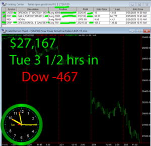 3-1-2-hours-in-300x291 Tuesday February 25, 2020, Today Stock Market