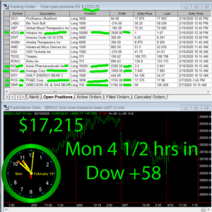 4-1-2-hours-in-1-300x300 Monday February 10, 2020, Today Stock Market