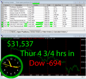 4-3-4-hours-in-300x276 Thursday February 27, 2020, Today Stock Market