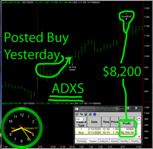 ADXS-300x291 Tuesday February 11, 2020, Today Stock Market