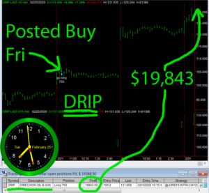DRIP-1-300x277 Tuesday February 25, 2020, Today Stock Market