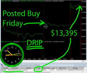 DRIP-300x251 Monday February 24, 2020, Today Stock Market