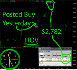 HOV-300x272 Thursday February 20, 2020, Today Stock Market