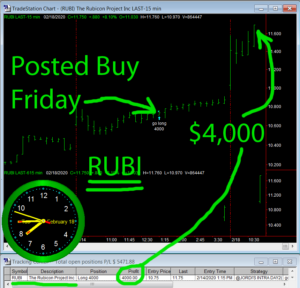 RUBI-300x288 Wednesday February 19, 2020, Today Stock Market