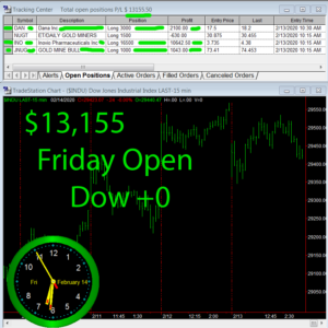 STATS-2-14-20b-300x300 Friday February 14, 2020, Today Stock Market