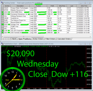 STATS-2-19-20-300x293 Wednesday February 19, 2020, Today Stock Market