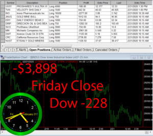 STATS-2-21-20-300x266 Friday February 21, 2020, Today Stock Market