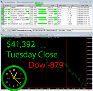 STATS-2-25-20-300x294 Tuesday February 25, 2020, Today Stock Market
