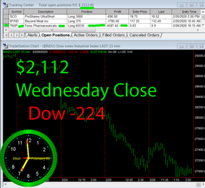 STATS-2-26-20b-300x275 Wednesday February 26, 2020, Today Stock Market