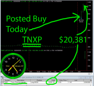 TNXP-300x274 Wednesday February 26, 2020, Today Stock Market
