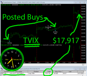 TVIX-1-300x263 Monday February 24, 2020, Today Stock Market