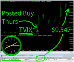 TVIX-300x254 Friday February 21, 2020, Today Stock Market