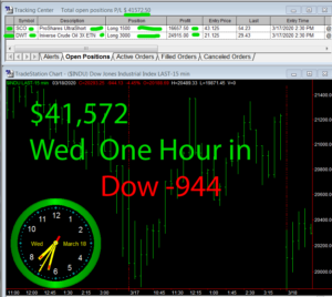 1-Hour-in-300x268 Wednesday March 18, 2020, Today Stock Market