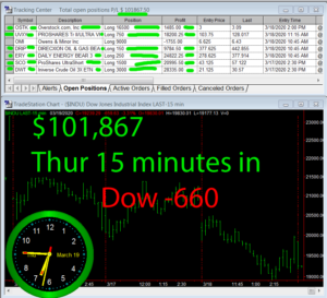 15-min-in-300x273 Thursday March 19, 2020, Today Stock Market
