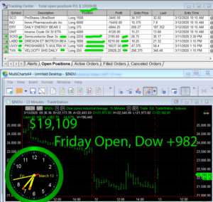 1stats930-March-13-20-300x284 Friday March 13, 2020, Today Stock Market