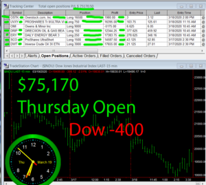 1stats930-March-19-20-300x269 Thursday March 19, 2020, Today Stock Market