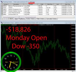 1stats930-March-23-20-1-300x282 Monday March 23, 2020, Today Stock Market