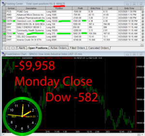 1stats930-March-23-20-300x282 Monday March 23, 2020, Today Stock Market