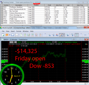 1stats930-March-27-20-300x287 Friday March 27, 2020, Today Stock Market