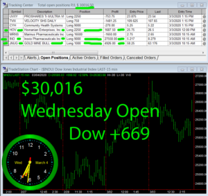 1stats930-March-4-20-300x283 Wednesday March 4, 2020, Today Stock Market