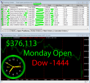1stats930-March-9-20-300x277 Monday March 9, 2020, Today Stock Market