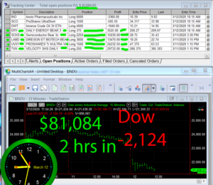 2-1-2-hours-in-1-300x260 Thursday March 12, 2020, Today Stock Market