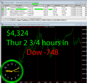 2-3-4-hours-in-300x285 Thursday March 5, 2020, Today Stock Market