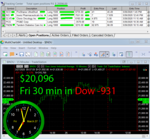 30-min-in-1-300x278 Friday March 27, 2020, Today Stock Market