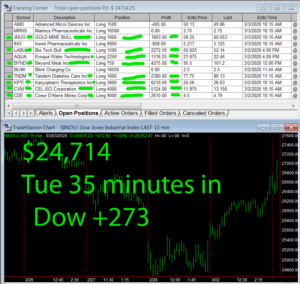 30-min-in-300x284 Tuesday March 3, 2020, Today Stock Market