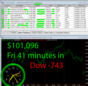 45-min-in-300x295 Friday March 6, 2020, Today Stock Market