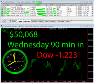 90-min-in-300x266 Wednesday March 18, 2020, Today Stock Market