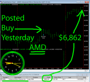 AMD-300x276 Tuesday March 24, 2020, Today Stock Market