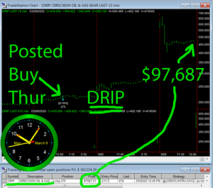DRIP-1-300x265 Monday March 9, 2020, Today Stock Market