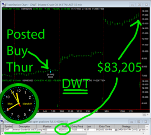 DWT-1-300x268 Monday March 9, 2020, Today Stock Market