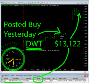 DWT-300x280 Friday March 6, 2020, Today Stock Market