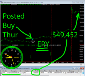 ERY-1-300x268 Monday March 9, 2020, Today Stock Market