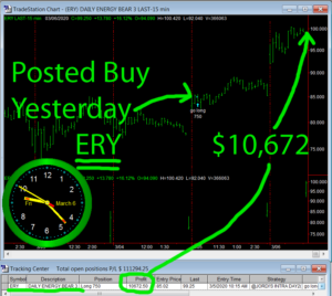 ERY-300x268 Friday March 6, 2020, Today Stock Market
