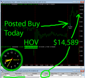 HOV-300x273 Tuesday March 24, 2020, Today Stock Market
