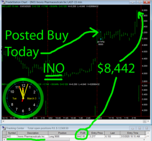 INO-300x279 Tuesday March 3, 2020, Today Stock Market