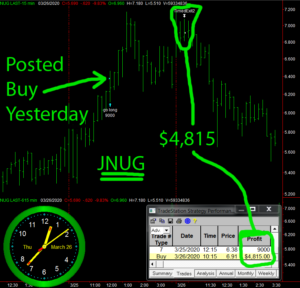 JNUG-1-300x288 Thursday March 26, 2020, Today Stock Market