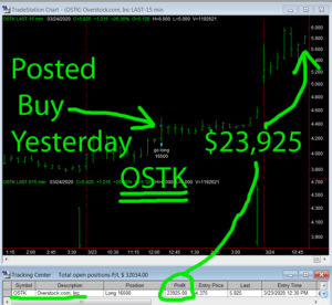 OSTK-300x276 Tuesday March 24, 2020, Today Stock Market